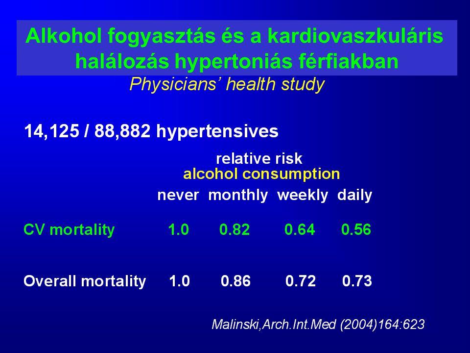 Alkohol fogyasztás és a kardiovaszkuláris halálozás hypertoniás férfiakban