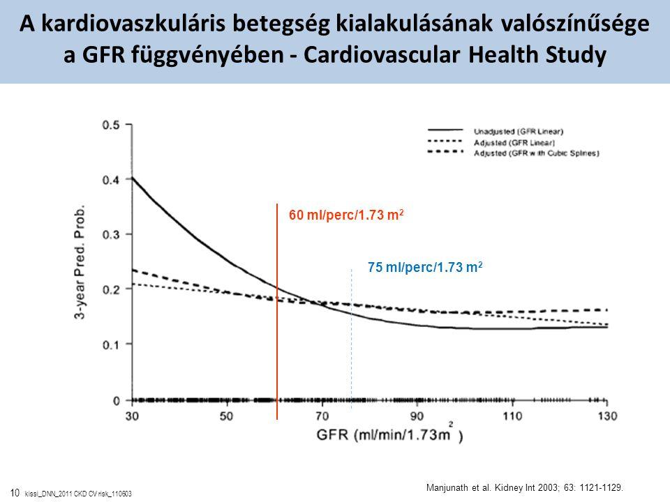 10 kissi_DNN_2011 CKD CV risk_110603 A kardiovaszkuláris betegség kialakulásának valószínűsége a GFR függvényében - Cardiovascular Health Study Manjun