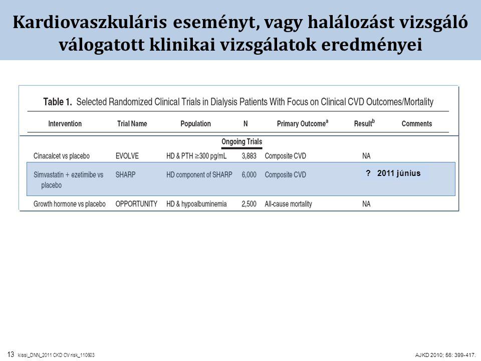 13 kissi_DNN_2011 CKD CV risk_110603 Kardiovaszkuláris eseményt, vagy halálozást vizsgáló válogatott klinikai vizsgálatok eredményei ? 2011 június AJK
