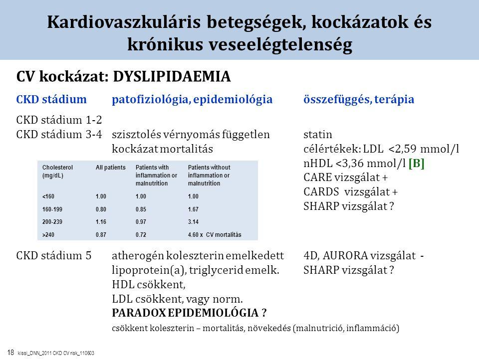 18 kissi_DNN_2011 CKD CV risk_110603 Kardiovaszkuláris betegségek, kockázatok és krónikus veseelégtelenség CV kockázat: DYSLIPIDAEMIA CKD stádiumpatof