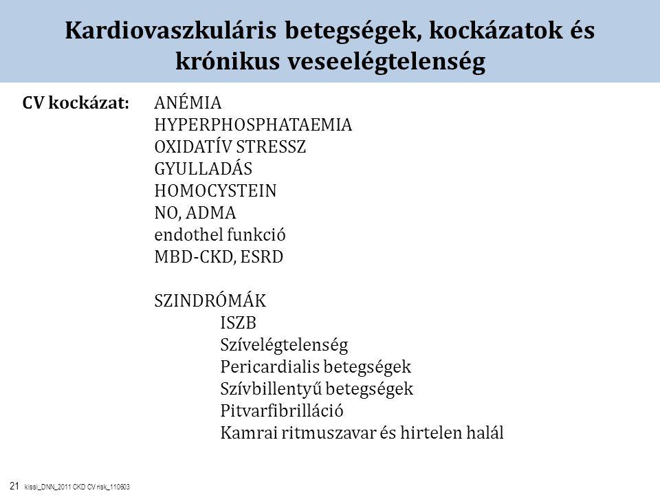 21 kissi_DNN_2011 CKD CV risk_110603 Kardiovaszkuláris betegségek, kockázatok és krónikus veseelégtelenség CV kockázat: ANÉMIA HYPERPHOSPHATAEMIA OXID