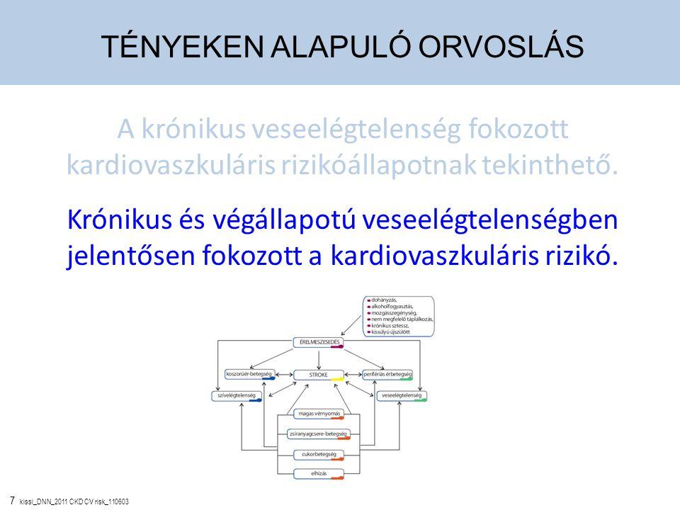 7 kissi_DNN_2011 CKD CV risk_110603 A krónikus veseelégtelenség fokozott kardiovaszkuláris rizikóállapotnak tekinthető. Krónikus és végállapotú veseel