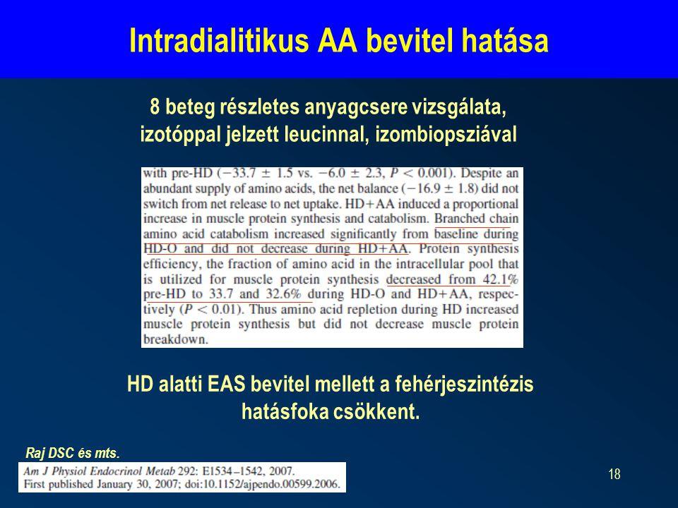 18 Intradialitikus AA bevitel hatása 8 beteg részletes anyagcsere vizsgálata, izotóppal jelzett leucinnal, izombiopsziával Raj DSC és mts.