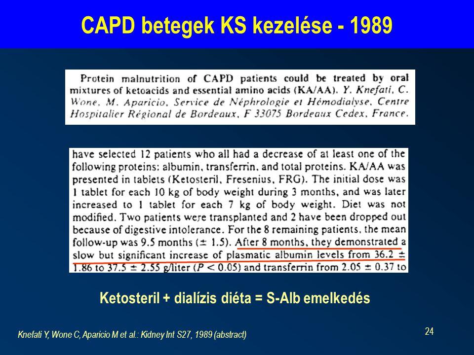 24 CAPD betegek KS kezelése - 1989 Ketosteril + dialízis diéta = S-Alb emelkedés Knefati Y, Wone C, Aparicio M et al.: Kidney Int S27, 1989 (abstract)