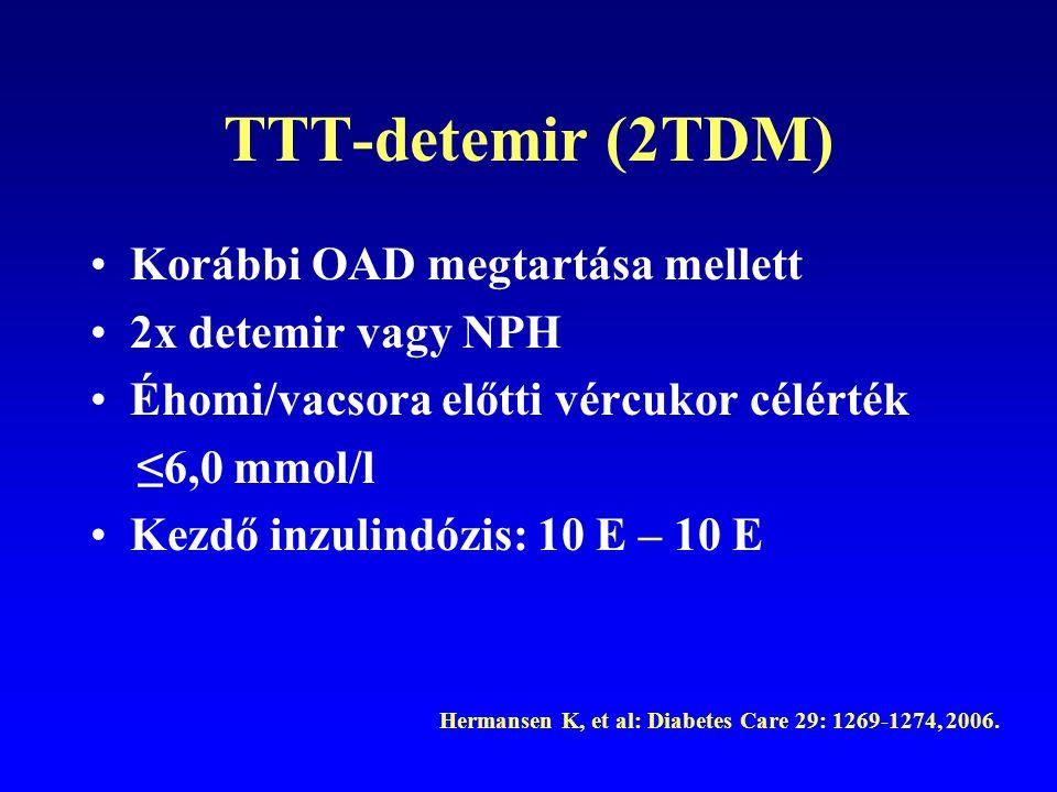 TTT-detemir (2TDM) Korábbi OAD megtartása mellett 2x detemir vagy NPH Éhomi/vacsora előtti vércukor célérték ≤6,0 mmol/l Kezdő inzulindózis: 10 E – 10