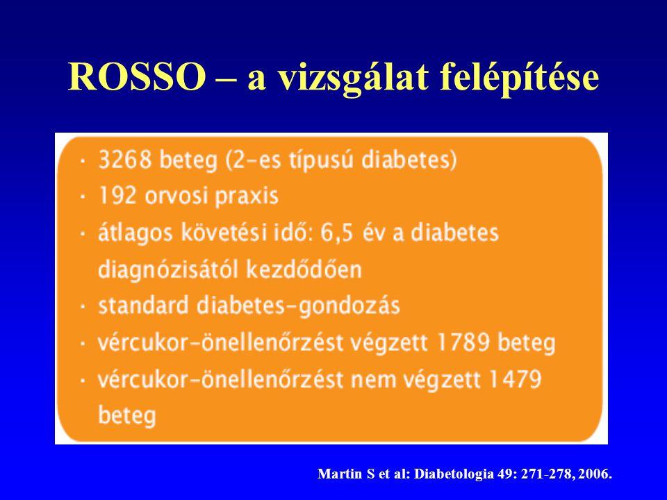 ROSSO – a vizsgálat felépítése Martin S et al: Diabetologia 49: 271-278, 2006.