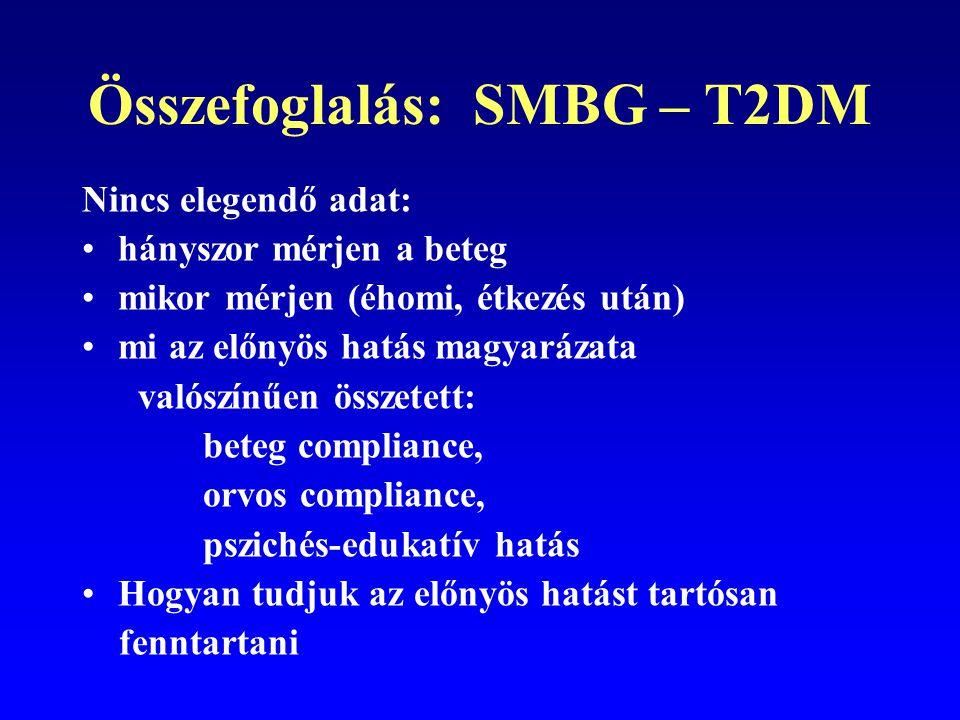 Összefoglalás: SMBG – T2DM Nincs elegendő adat: hányszor mérjen a beteg mikor mérjen (éhomi, étkezés után) mi az előnyös hatás magyarázata valószínűen