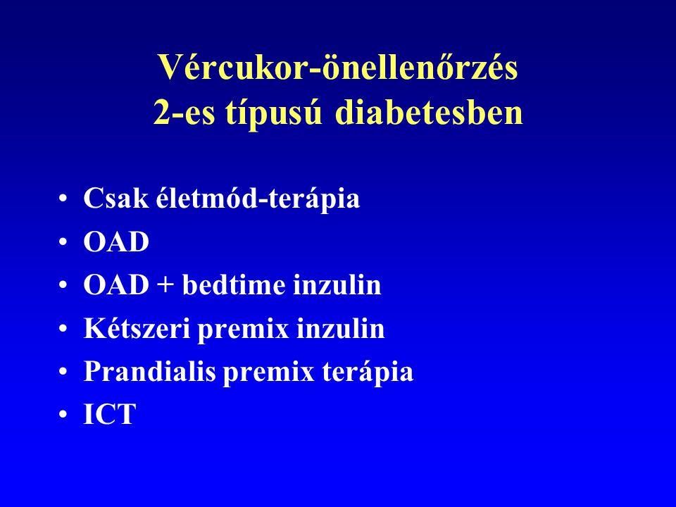 Treat to Target Trial: Design Screening phase Week – 4 to week –1 Week 0 (baseline) Week 24 (endpoint) Treatment phase Insulin starting dose: 10 IU/day.