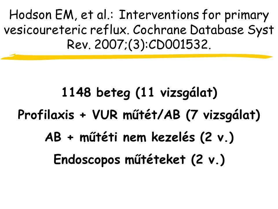Hodson EM, et al.: Interventions for primary vesicoureteric reflux.
