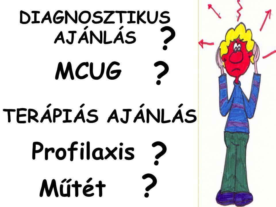 TERÁPIÁS AJÁNLÁS Műtét Profilaxis ? DIAGNOSZTIKUS AJÁNLÁS ? ? MCUG ?
