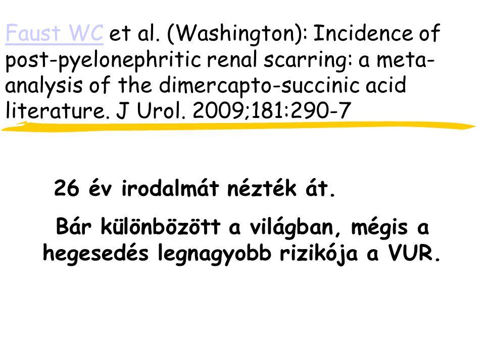 Ismaili K, et al.