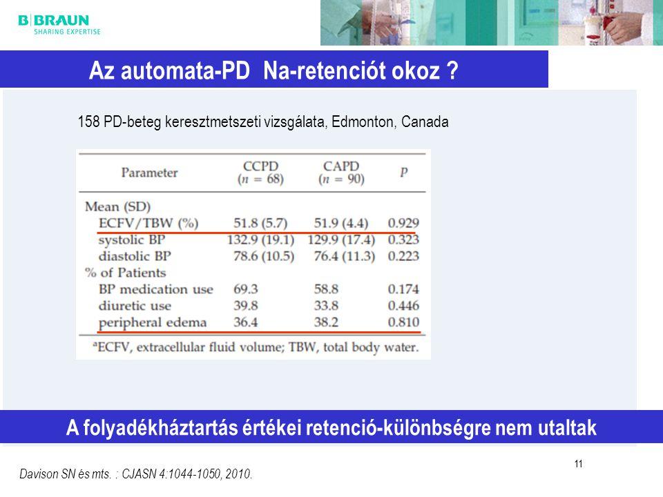 11 Az automata-PD Na-retenciót okoz ? A folyadékháztartás értékei retenció-különbségre nem utaltak Davison SN és mts. : CJASN 4:1044-1050, 2010. 158 P