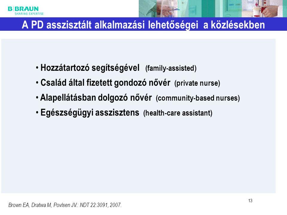 13 A PD asszisztált alkalmazási lehetőségei a közlésekben 13 Hozzátartozó segítségével (family-assisted) Család által fizetett gondozó nővér (private nurse) Alapellátásban dolgozó nővér (community-based nurses) Egészségügyi asszisztens (health-care assistant) Brown EA, Dratwa M, Povlsen JV.: NDT 22:3091, 2007.