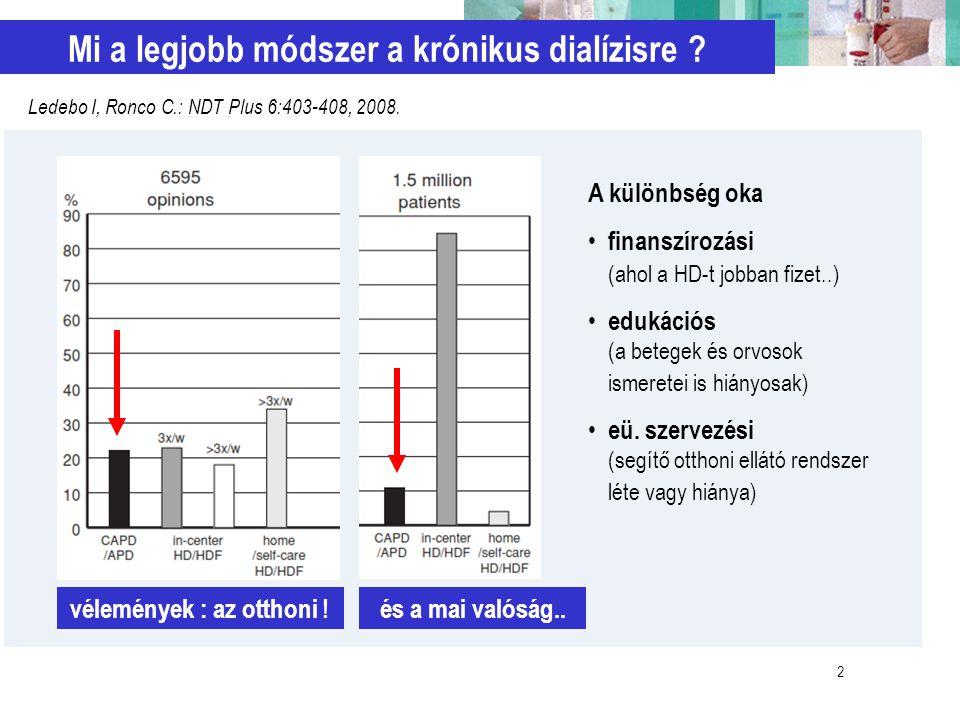 2 Mi a legjobb módszer a krónikus dialízisre ? Ledebo I, Ronco C.: NDT Plus 6:403-408, 2008. vélemények : az otthoni !és a mai valóság.. A különbség o
