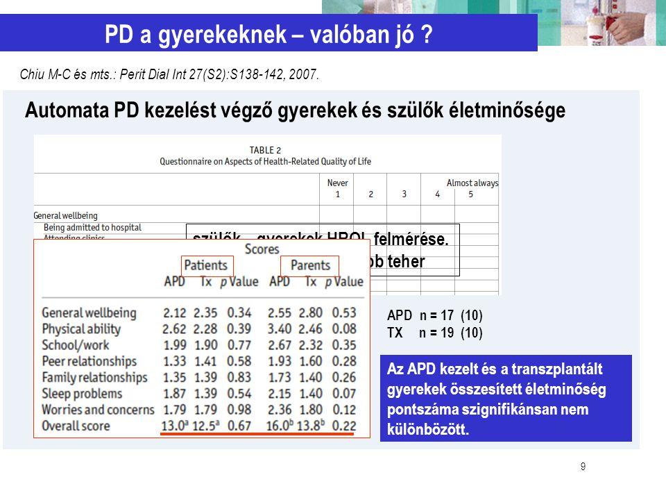 9 PD a gyerekeknek – valóban jó ? Chiu M-C és mts.: Perit Dial Int 27(S2):S138-142, 2007. Automata PD kezelést végző gyerekek és szülők életminősége s