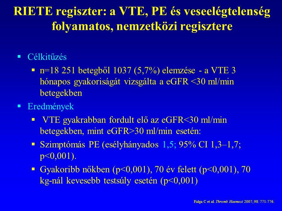 RIETE regiszter: a VTE, PE és veseelégtelenség folyamatos, nemzetközi regisztere  Célkitűzés  n=18 251 betegből 1037 (5,7%) elemzése - a VTE 3 hónap