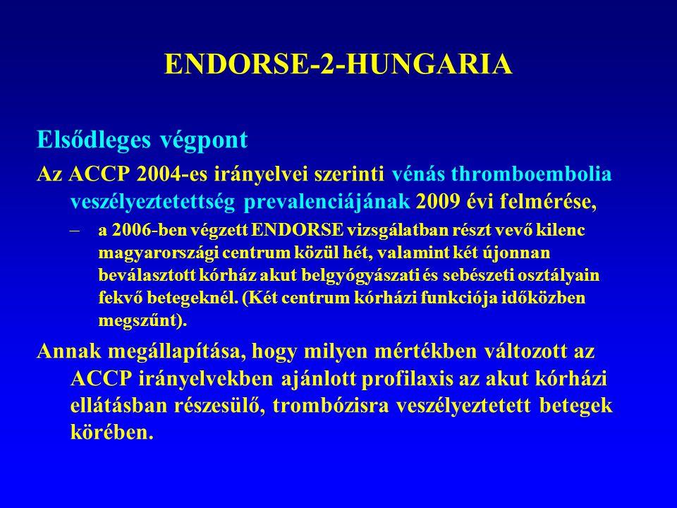 ENDORSE-2-HUNGARIA Elsődleges végpont Az ACCP 2004-es irányelvei szerinti vénás thromboembolia veszélyeztetettség prevalenciájának 2009 évi felmérése,