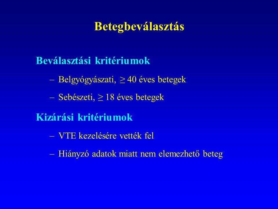Betegbeválasztás Beválasztási kritériumok –Belgyógyászati, ≥ 40 éves betegek –Sebészeti, ≥ 18 éves betegek Kizárási kritériumok –VTE kezelésére vették
