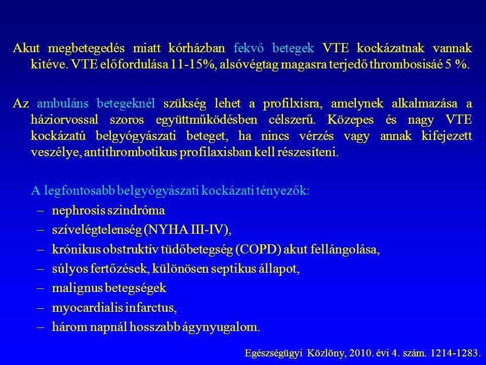 Akut megbetegedés miatt kórházban fekvő betegek VTE kockázatnak vannak kitéve. VTE előfordulása 11-15%, alsóvégtag magasra terjedő thrombosisáé 5 %. A