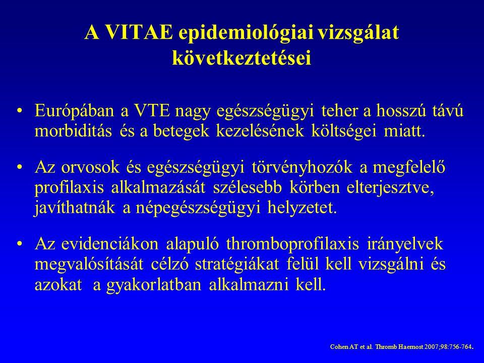 A VITAE epidemiológiai vizsgálat következtetései Európában a VTE nagy egészségügyi teher a hosszú távú morbiditás és a betegek kezelésének költségei m