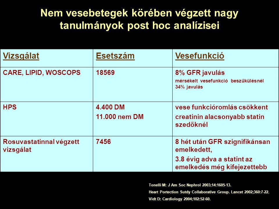 Nem vesebetegek körében végzett nagy tanulmányok post hoc analízisei VizsgálatEsetszámVesefunkció CARE, LIPID, WOSCOPS185698% GFR javulás mérsékelt ve