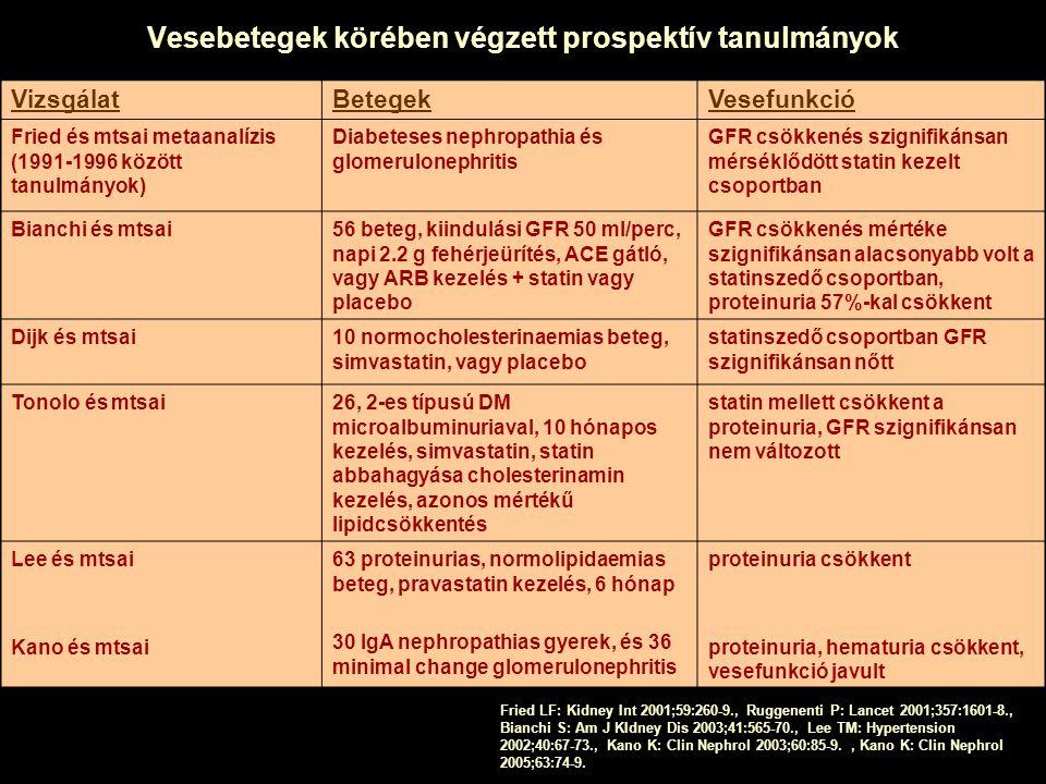 Vesebetegek körében végzett prospektív tanulmányok VizsgálatBetegekVesefunkció Fried és mtsai metaanalízis (1991-1996 között tanulmányok) Diabeteses nephropathia és glomerulonephritis GFR csökkenés szignifikánsan mérséklődött statin kezelt csoportban Bianchi és mtsai56 beteg, kiindulási GFR 50 ml/perc, napi 2.2 g fehérjeürítés, ACE gátló, vagy ARB kezelés + statin vagy placebo GFR csökkenés mértéke szignifikánsan alacsonyabb volt a statinszedő csoportban, proteinuria 57%-kal csökkent Dijk és mtsai10 normocholesterinaemias beteg, simvastatin, vagy placebo statinszedő csoportban GFR szignifikánsan nőtt Tonolo és mtsai26, 2-es típusú DM microalbuminuriaval, 10 hónapos kezelés, simvastatin, statin abbahagyása cholesterinamin kezelés, azonos mértékű lipidcsökkentés statin mellett csökkent a proteinuria, GFR szignifikánsan nem változott Lee és mtsai Kano és mtsai 63 proteinurias, normolipidaemias beteg, pravastatin kezelés, 6 hónap 30 IgA nephropathias gyerek, és 36 minimal change glomerulonephritis proteinuria csökkent proteinuria, hematuria csökkent, vesefunkció javult Fried LF: Kidney Int 2001;59:260-9., Ruggenenti P: Lancet 2001;357:1601-8., Bianchi S: Am J KIdney Dis 2003;41:565-70., Lee TM: Hypertension 2002;40:67-73., Kano K: Clin Nephrol 2003;60:85-9., Kano K: Clin Nephrol 2005;63:74-9.