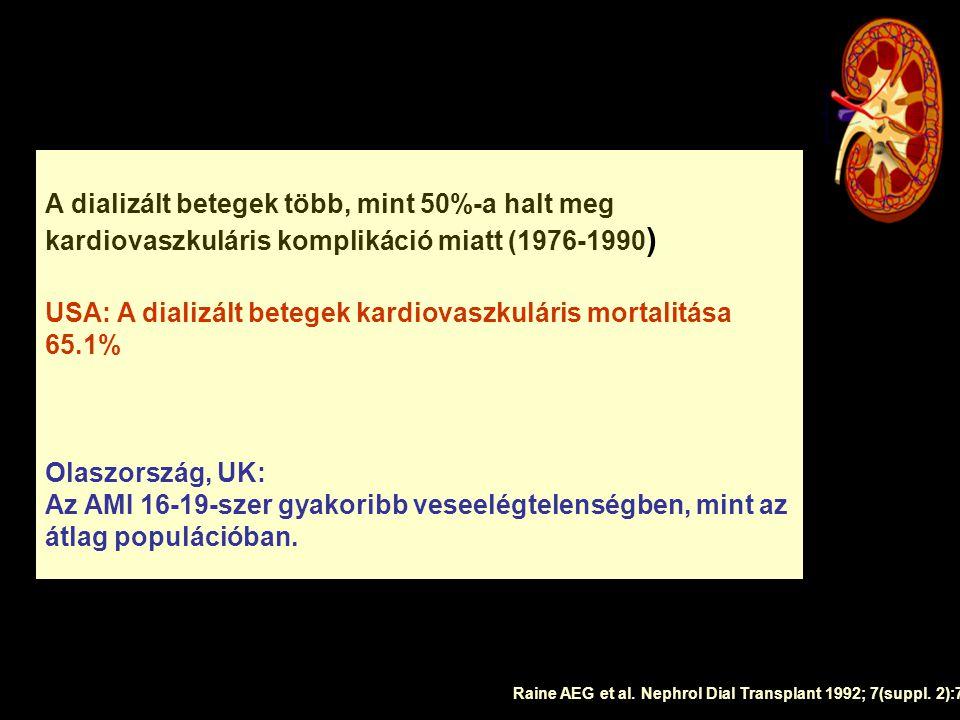 Mesangiális sejt 24 óráig inkubálták 2.5  g/ml  20  g/ml Különböző cc.