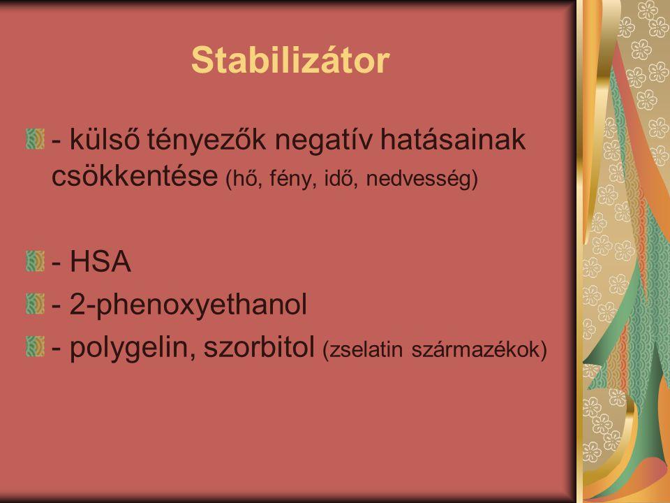 Stabilizátor - külső tényezők negatív hatásainak csökkentése (hő, fény, idő, nedvesség) - HSA - 2-phenoxyethanol - polygelin, szorbitol (zselatin szár
