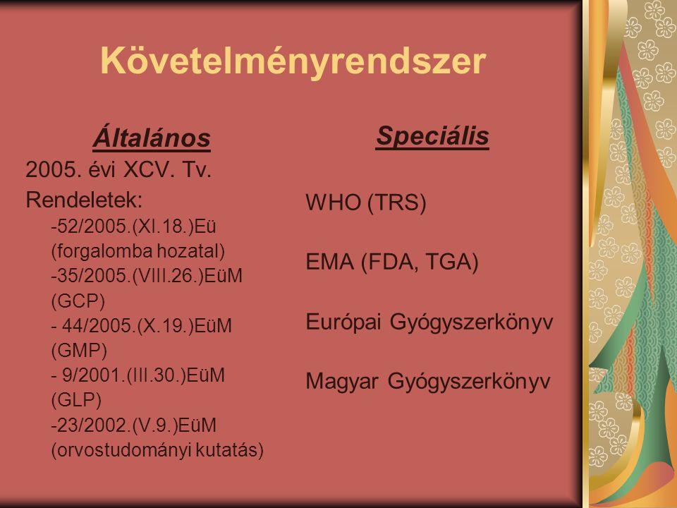 Követelményrendszer Általános 2005. évi XCV. Tv. Rendeletek: -52/2005.(XI.18.)Eü (forgalomba hozatal) -35/2005.(VIII.26.)EüM (GCP) - 44/2005.(X.19.)Eü