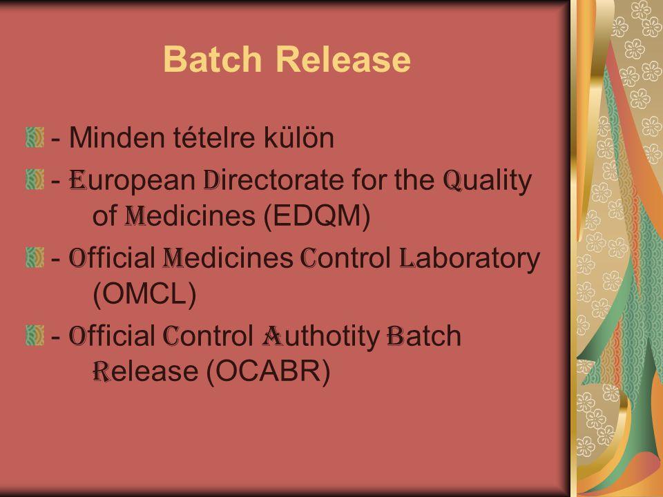 Batch Release - Minden tételre külön - E uropean D irectorate for the Q uality of M edicines (EDQM) - O fficial M edicines C ontrol L aboratory (OMCL)