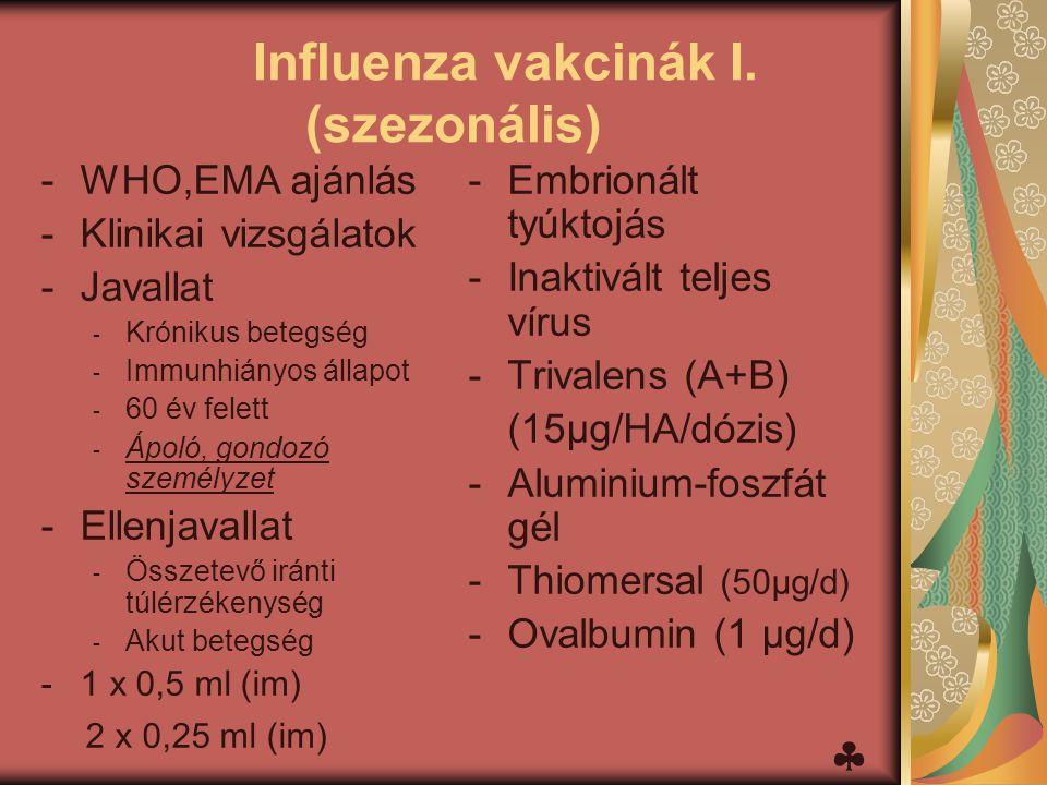 Influenza vakcinák I. (szezonális) -WHO,EMA ajánlás -Klinikai vizsgálatok -Javallat - Krónikus betegség - Immunhiányos állapot - 60 év felett - Ápoló,