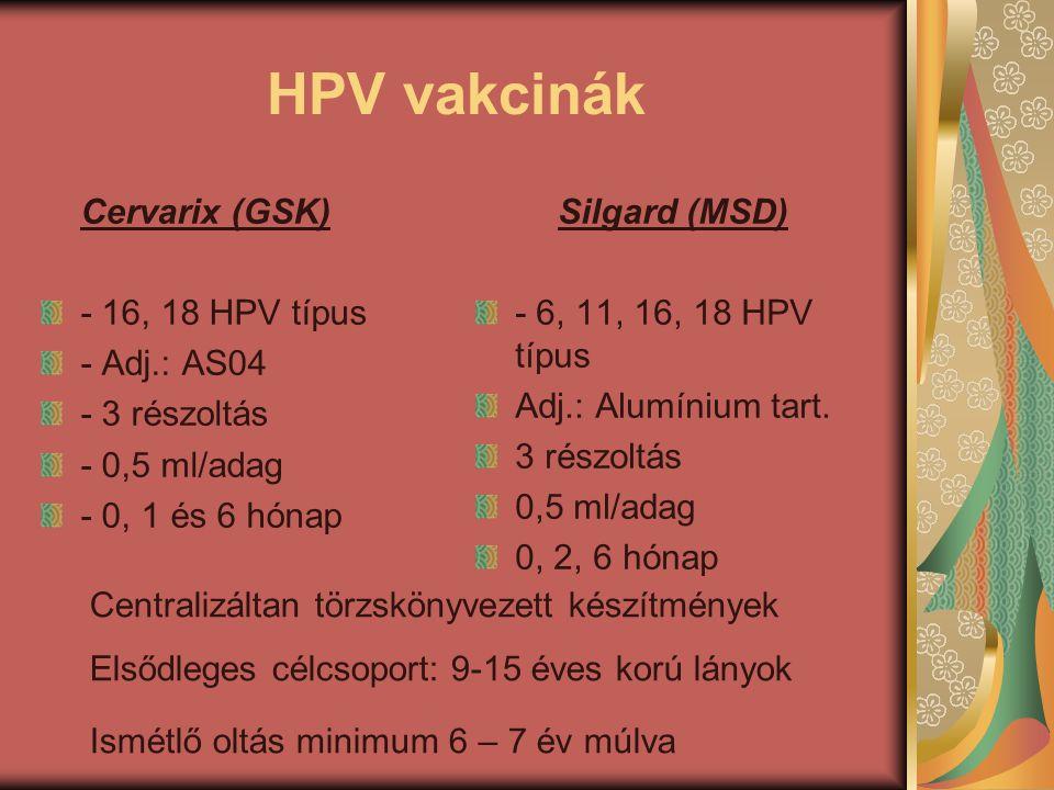 HPV vakcinák Cervarix (GSK) - 16, 18 HPV típus - Adj.: AS04 - 3 részoltás - 0,5 ml/adag - 0, 1 és 6 hónap Silgard (MSD) - 6, 11, 16, 18 HPV típus Adj.