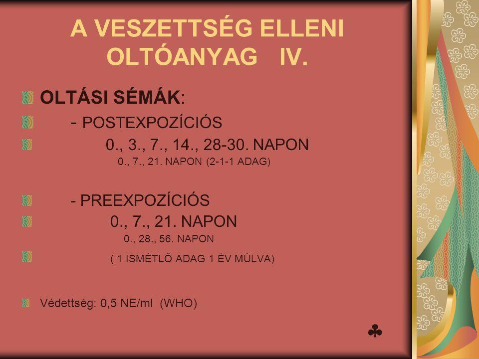 A VESZETTSÉG ELLENI OLTÓANYAG IV. OLTÁSI SÉMÁK: - POSTEXPOZÍCIÓS 0., 3., 7., 14., 28-30. NAPON 0., 7., 21. NAPON (2-1-1 ADAG) - PREEXPOZÍCIÓS 0., 7.,