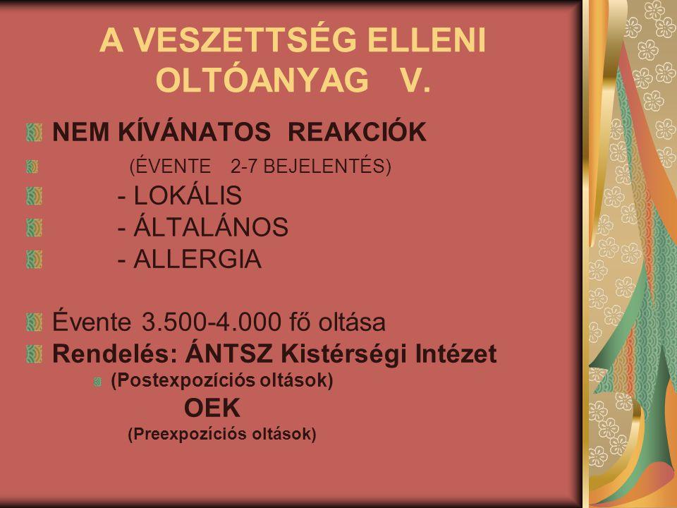A VESZETTSÉG ELLENI OLTÓANYAG V. NEM KÍVÁNATOS REAKCIÓK (ÉVENTE 2-7 BEJELENTÉS) - LOKÁLIS - ÁLTALÁNOS - ALLERGIA Évente 3.500-4.000 fő oltása Rendelés