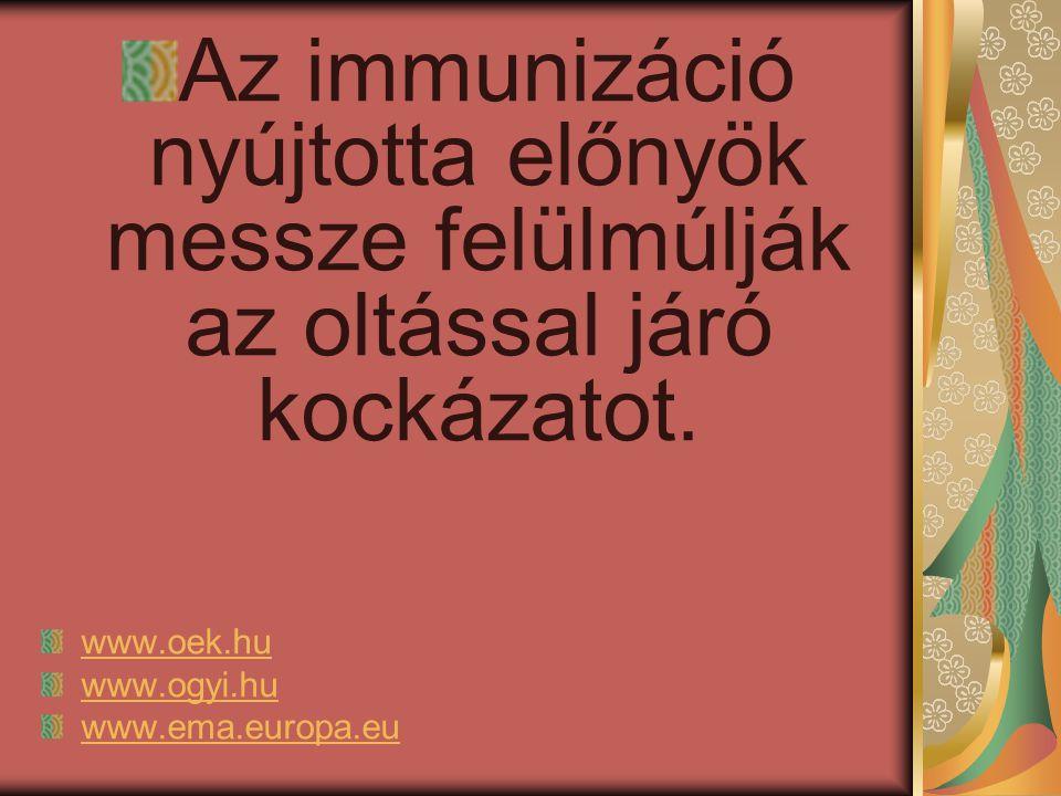 Az immunizáció nyújtotta előnyök messze felülmúlják az oltással járó kockázatot. www.oek.hu www.ogyi.hu www.ema.europa.eu