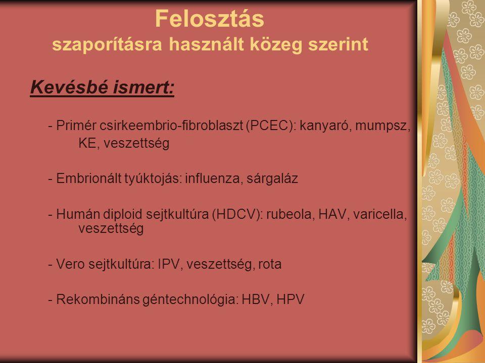 Felosztás szaporításra használt közeg szerint Kevésbé ismert: - Primér csirkeembrio-fibroblaszt (PCEC): kanyaró, mumpsz, KE, veszettség - Embrionált t