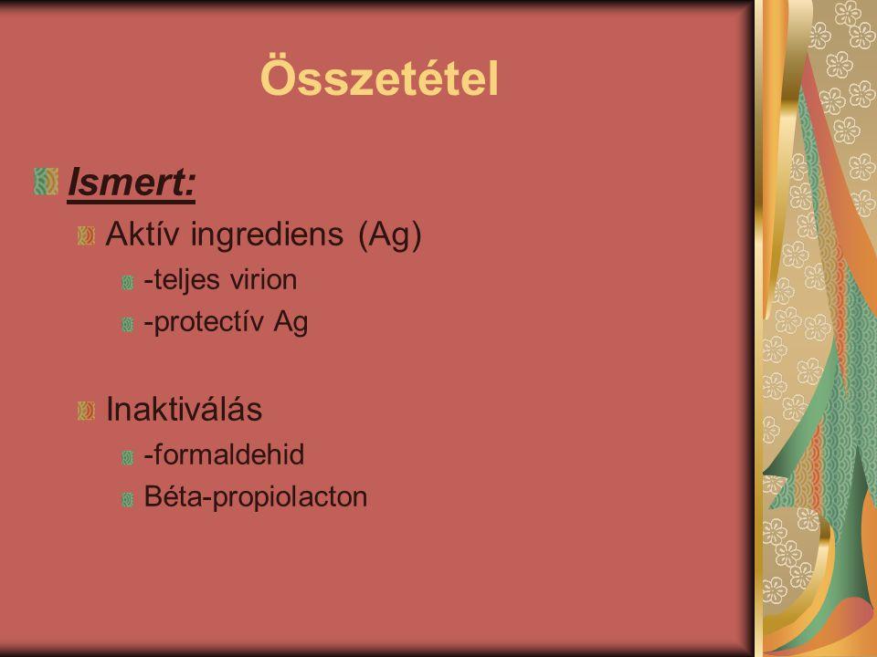 Összetétel Ismert: Aktív ingrediens (Ag) -teljes virion -protectív Ag Inaktiválás -formaldehid Béta-propiolacton