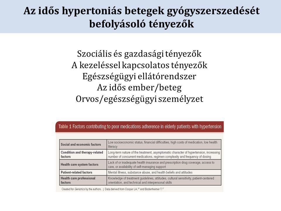Az idős hypertoniás betegek gyógyszerszedését befolyásoló tényezők Szociális és gazdasági tényezők A kezeléssel kapcsolatos tényezők Egészségügyi ellá
