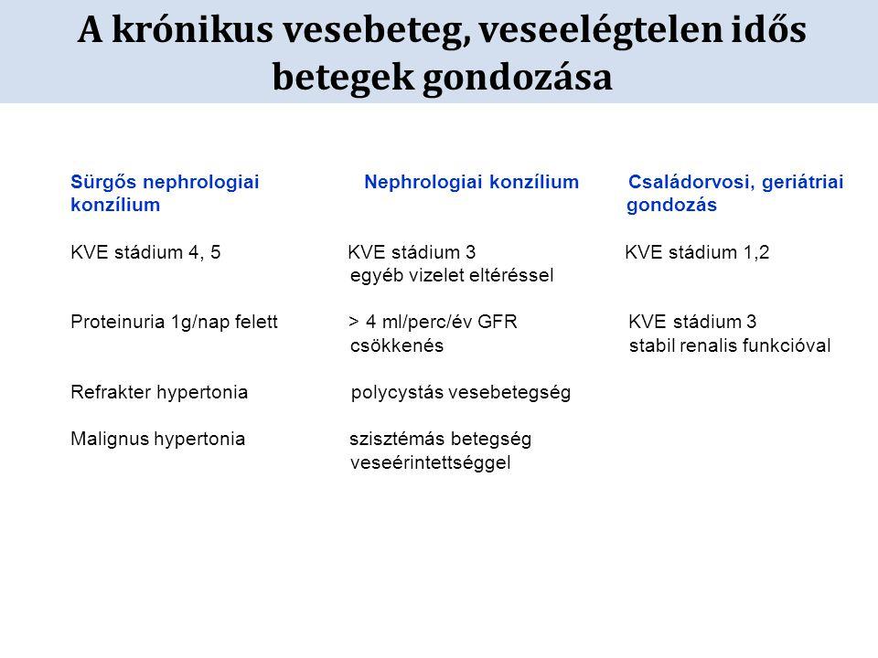 Sürgős nephrologiai Nephrologiai konzílium Családorvosi, geriátriai konzílium gondozás KVE stádium 4, 5 KVE stádium 3 KVE stádium 1,2 egyéb vizelet el