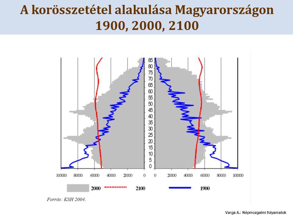 Haláloki adatok Magyarországon