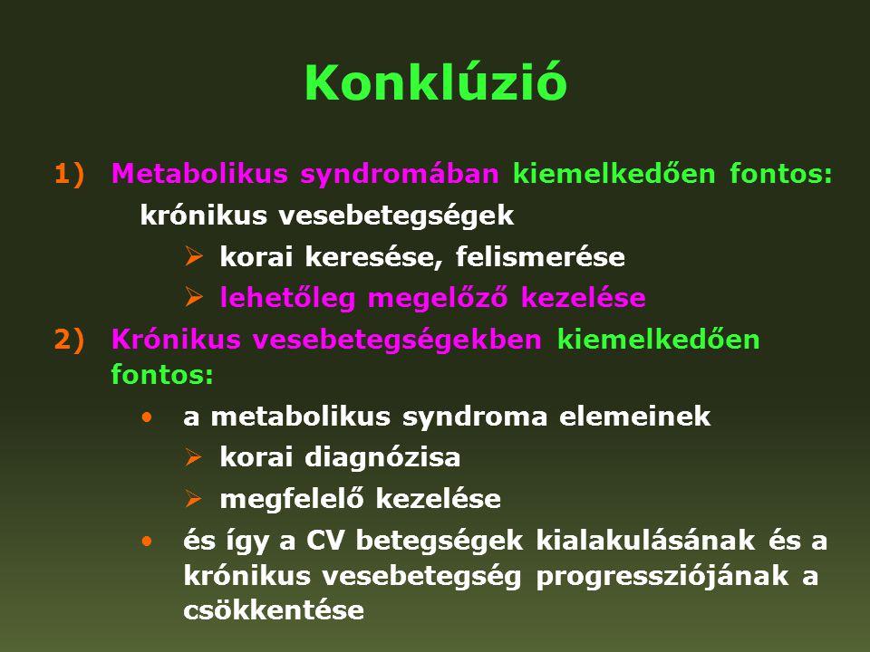Konklúzió 1)Metabolikus syndromában kiemelkedően fontos: krónikus vesebetegségek  korai keresése, felismerése  lehetőleg megelőző kezelése 2)Króniku