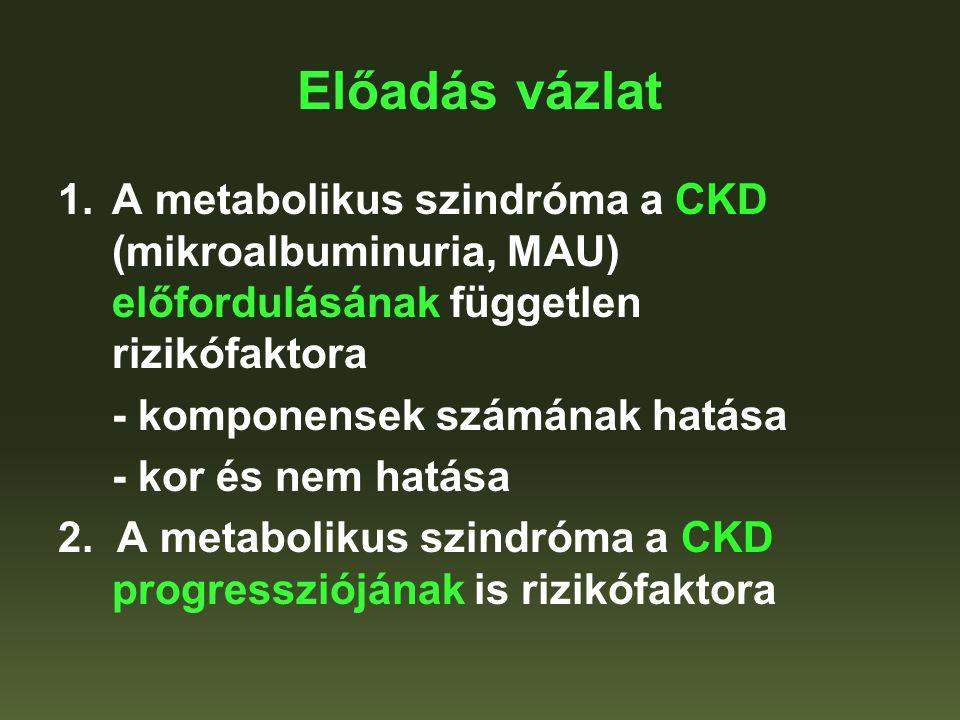 Előadás vázlat 1.A metabolikus szindróma a CKD (mikroalbuminuria, MAU) előfordulásának független rizikófaktora - komponensek számának hatása - kor és