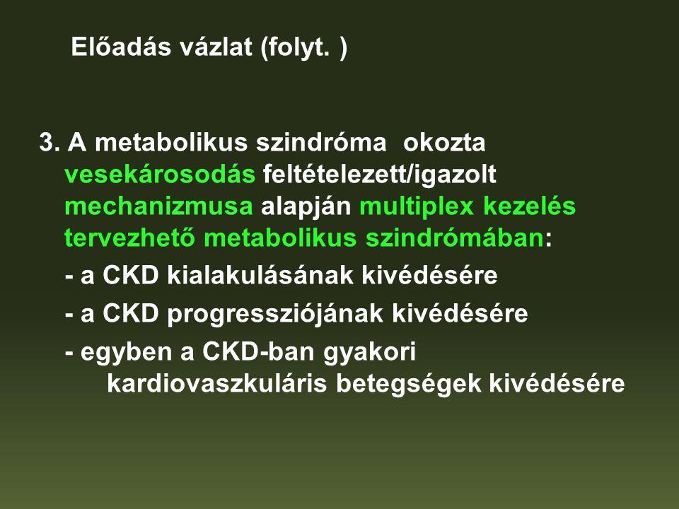 Előadás vázlat 1.A metabolikus szindróma a CKD (mikroalbuminuria) előfordulásának független rizikófaktora - az előfordulás a komponensek számával párhuzamosan nő - kor és nem hatása 2.