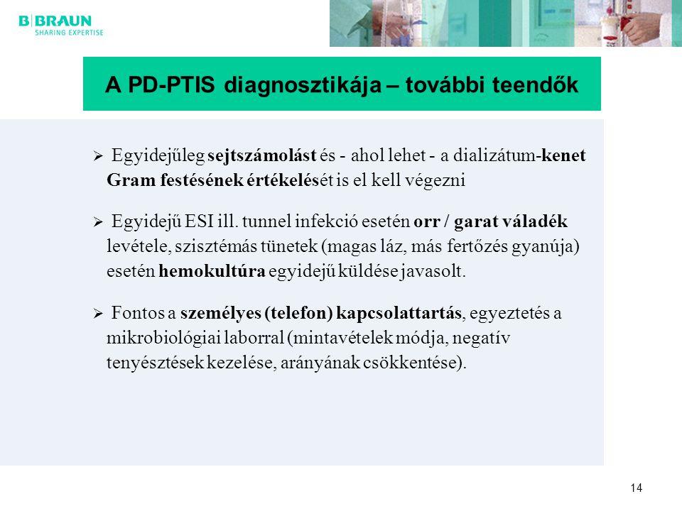14  Egyidejűleg sejtszámolást és - ahol lehet - a dializátum-kenet Gram festésének értékelését is el kell végezni  Egyidejű ESI ill. tunnel infekció