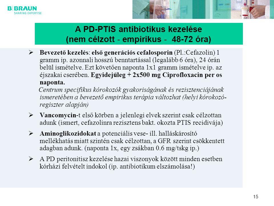 15 A PD-PTIS antibiotikus kezelése (nem célzott - empirikus - 48-72 óra)  Bevezető kezelés: első generációs cefalosporin (Pl.:Cefazolin) 1 gramm ip.