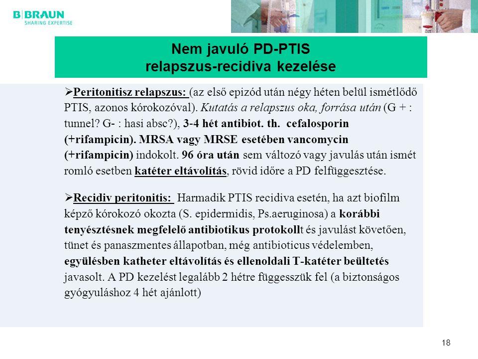 18  Peritonitisz relapszus: (az első epizód után négy héten belül ismétlődő PTIS, azonos kórokozóval). Kutatás a relapszus oka, forrása után (G + : t