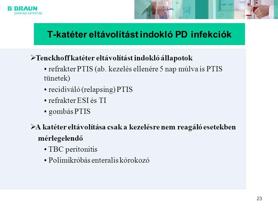 23 T-katéter eltávolítást indokló PD infekciók  Tenckhoff katéter eltávolítást indokló állapotok refrakter PTIS (ab. kezelés ellenére 5 nap múlva is