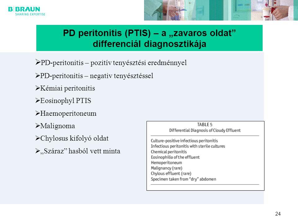 """24 PD peritonitis (PTIS) – a """"zavaros oldat"""" differenciál diagnosztikája  PD-peritonitis – pozitív tenyésztési eredménnyel  PD-peritonitis – negativ"""