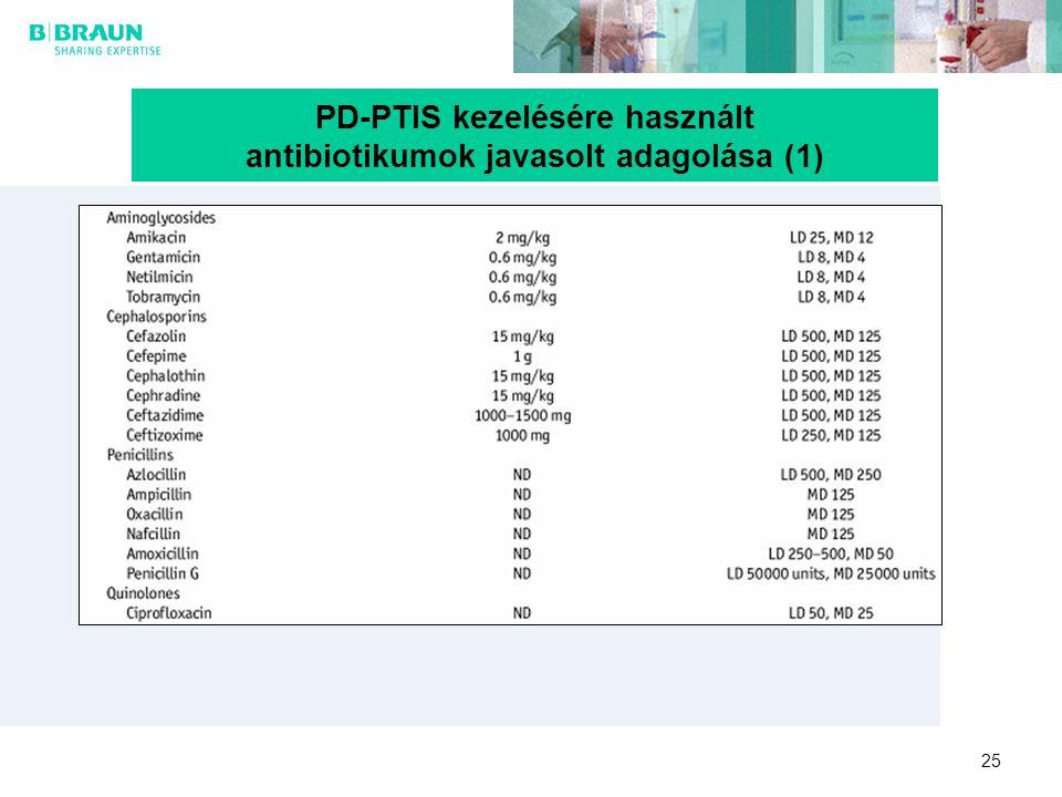 25 PD-PTIS kezelésére használt antibiotikumok javasolt adagolása (1)
