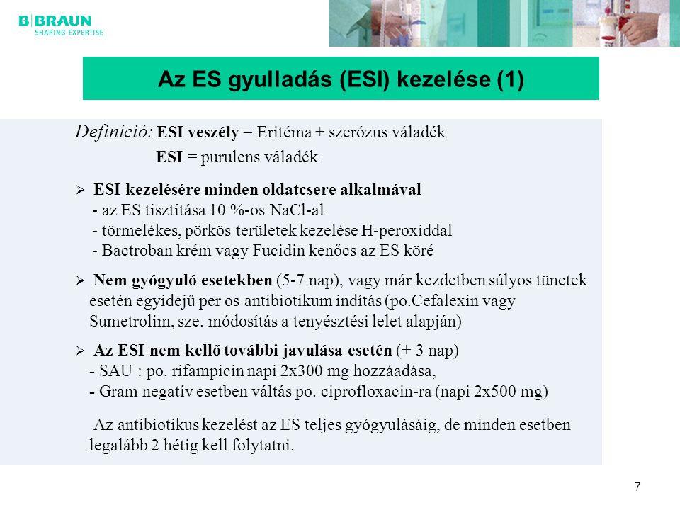 7 Az ES gyulladás (ESI) kezelése (1) Definíció: ESI veszély = Eritéma + szerózus váladék ESI = purulens váladék  ESI kezelésére minden oldatcsere alk